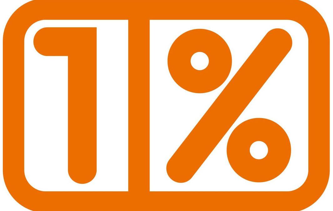1 % Przydzielone środki